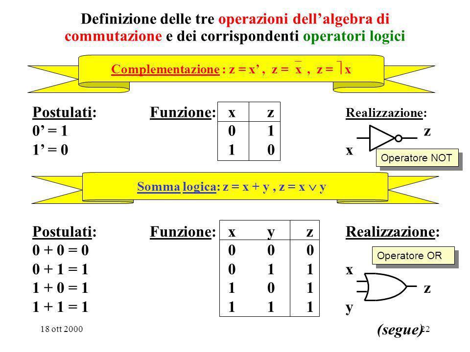 18 ott 200021 Definizione dei simboli e delle operazioni dellalgebra della commutazione 1) Operazioni: somma logica ( + ) (4 postulati, diap. 22) prod