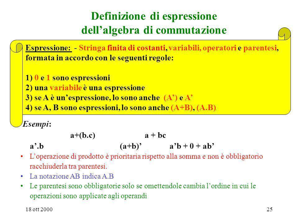 18 ott 200024 Giustificazione delle prossime diapositive Lalgebra della commutazione è il ponte tra la struttura della rete combinatoria e la descrizi