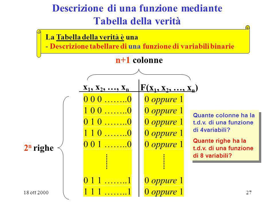 18 ott 200026 Definizione di Funzione completamente specificata Una Funzione completamente specificata di n variabili binarie z=F(x 1, x 2, …, x n ) è
