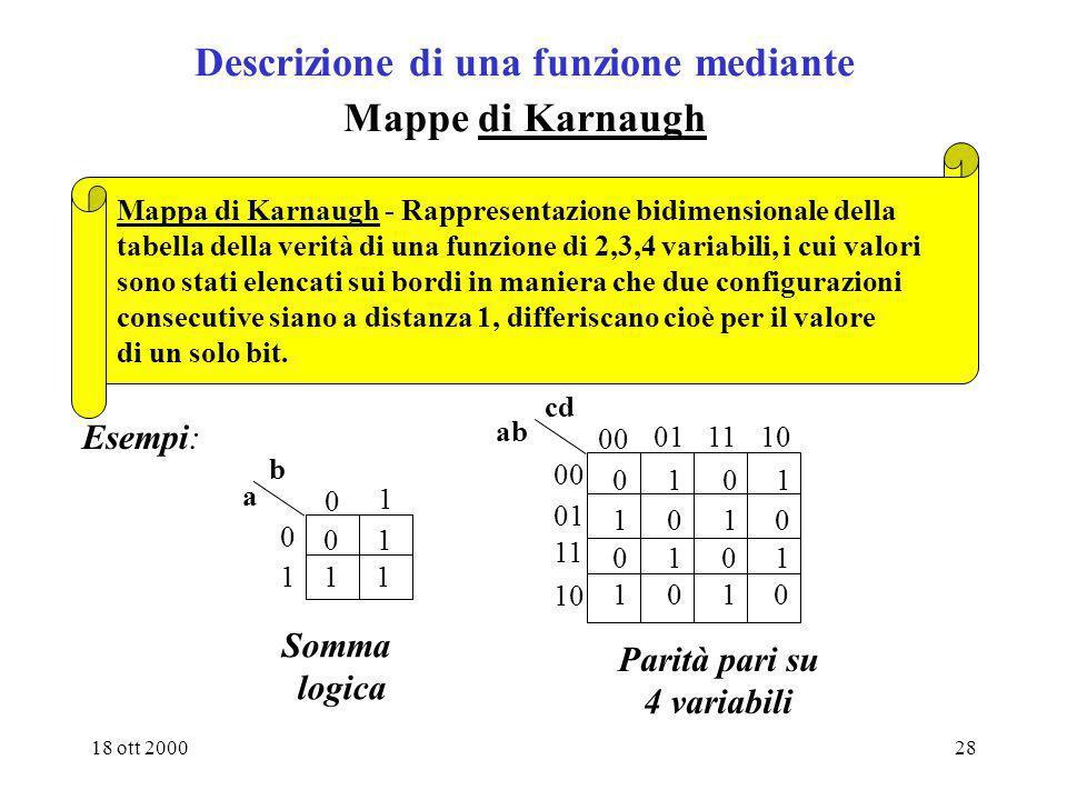 18 ott 200027 Descrizione di una funzione mediante Tabella della verità F(x 1, x 2, …, x n ) 0 0 0 ……..0 1 0 0 ……..0 0 1 0 ……..0 1 1 0 ……..0 0 0 1 …….