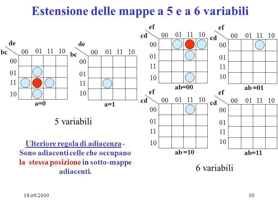 18 ott 200029 Importante proprietà delle mappe di Karnaugh: Adiacenza tra celle Coppia di celle adiacenti su mappe di Karnaugh - Due celle le cui coor