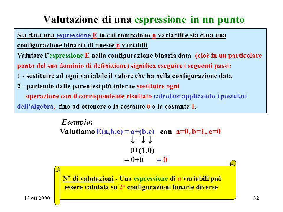 18 ott 200031 Check point Cosa è una funzione completamente specificata e come possiamo rappresentarla? Cosa è una espressione dellalgebra di commutaz