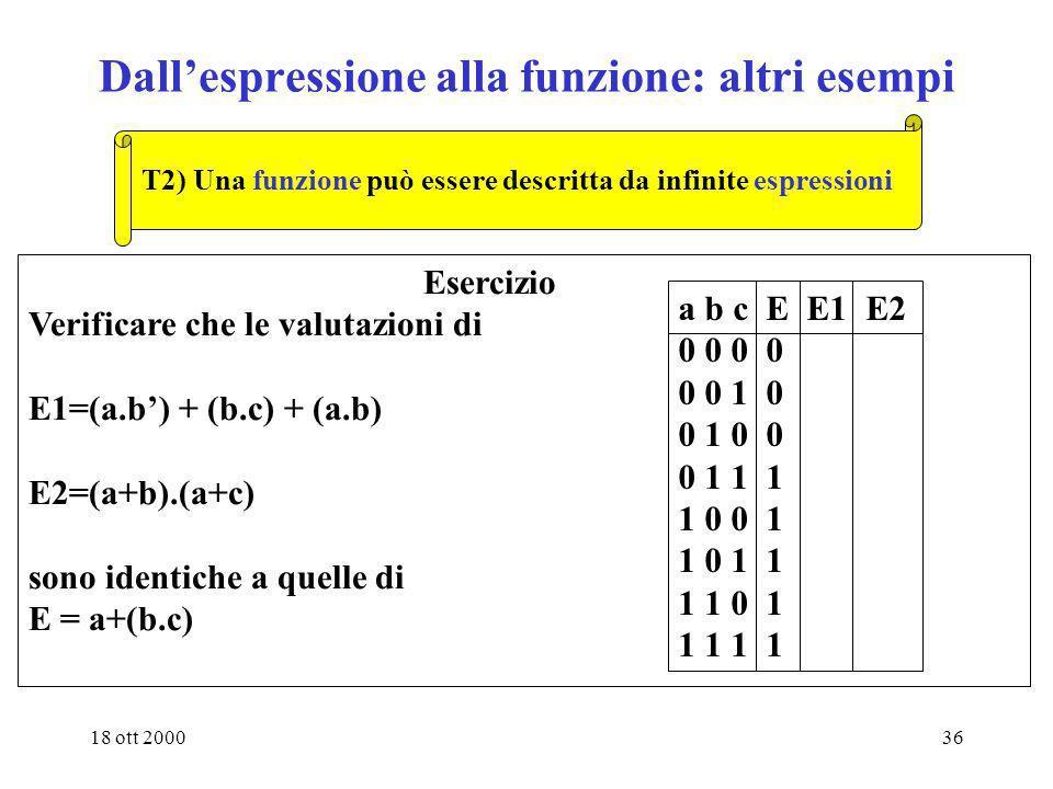 18 ott 200035 Dallespressione alla funzione: esempio La valutazione di una espressione E(x 0, x 2, …, x n-1 ) nei 2 n punti del suo dominio dà origine