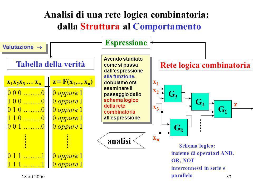 18 ott 200036 Dallespressione alla funzione: altri esempi T2) Una funzione può essere descritta da infinite espressioni Esercizio Verificare che le va