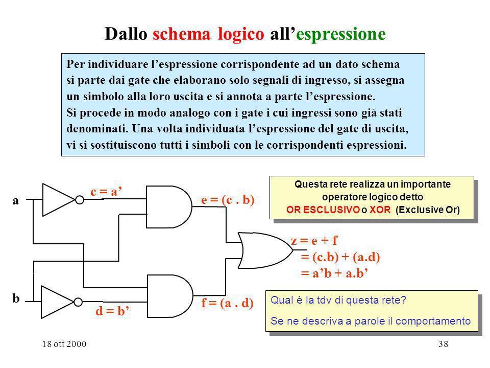 18 ott 200037 Analisi di una rete logica combinatoria: dalla Struttura al Comportamento analisi Rete logica combinatoria 0 0 0 ……..0 1 0 0 ……..0 0 1 0