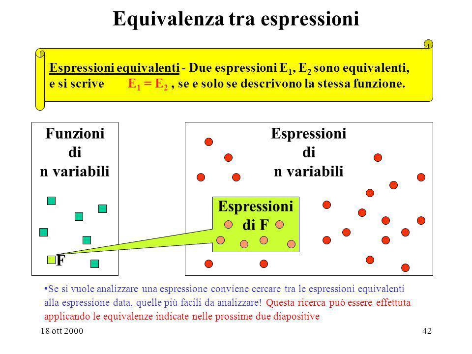 18 ott 200041 Check point sullanalisi delle reti combinatorie Abbiamo visto un metodo di analisi basato sulla valutazione delle espressioni associate