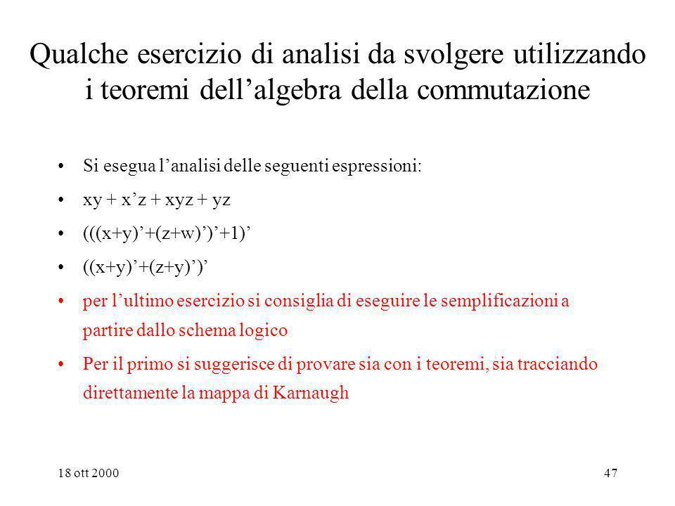 18 ott 200046 Qualche commento sui teoremi dellalgebra di commutazione La proprietà associativa per lOR si può anche scrivere come segue: (x + y) + z