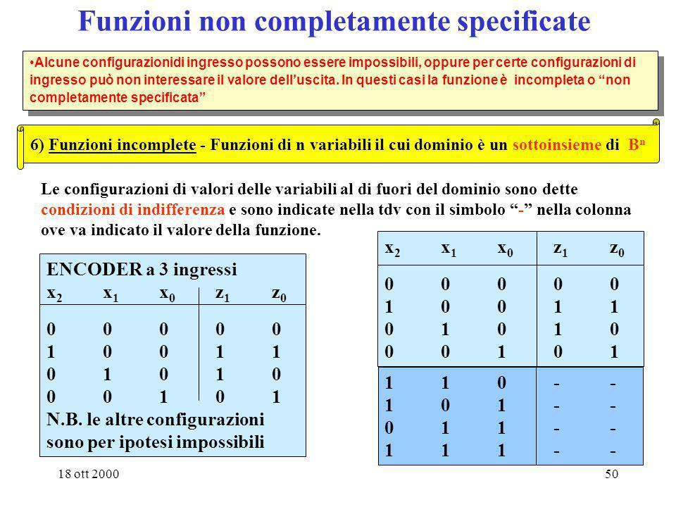 18 ott 200049 Il problema della sintesi Espressioni equivalentiSchemi logici Individuazione dellespressione che fornisce lo schema migliore per la rea