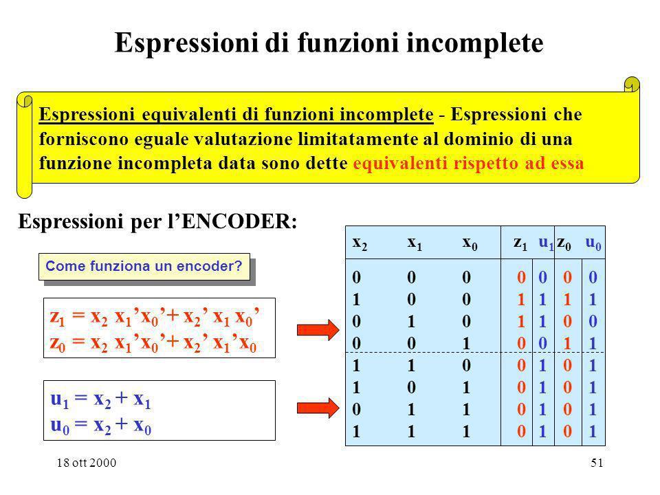 18 ott 200050 Funzioni non completamente specificate Le configurazioni di valori delle variabili al di fuori del dominio sono dette condizioni di indi