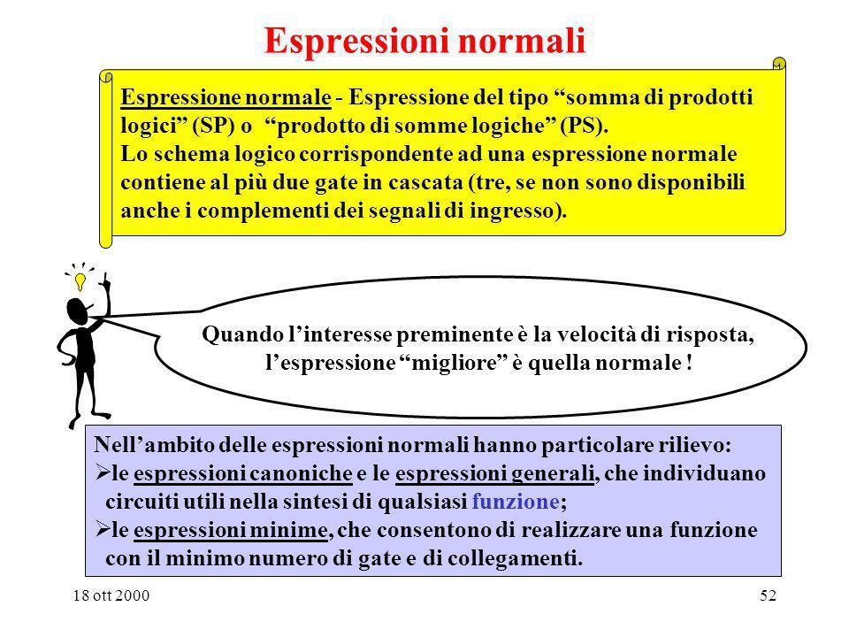 18 ott 200051 Espressioni di funzioni incomplete Espressioni equivalenti di funzioni incomplete - Espressioni che forniscono eguale valutazione limita