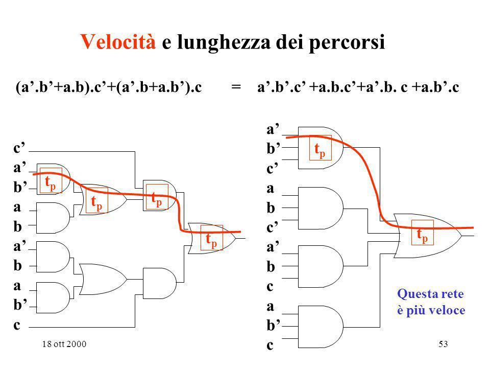 18 ott 200052 Espressioni normali Espressione normale - Espressione del tipo somma di prodotti logici (SP) o prodotto di somme logiche (PS). Lo schema