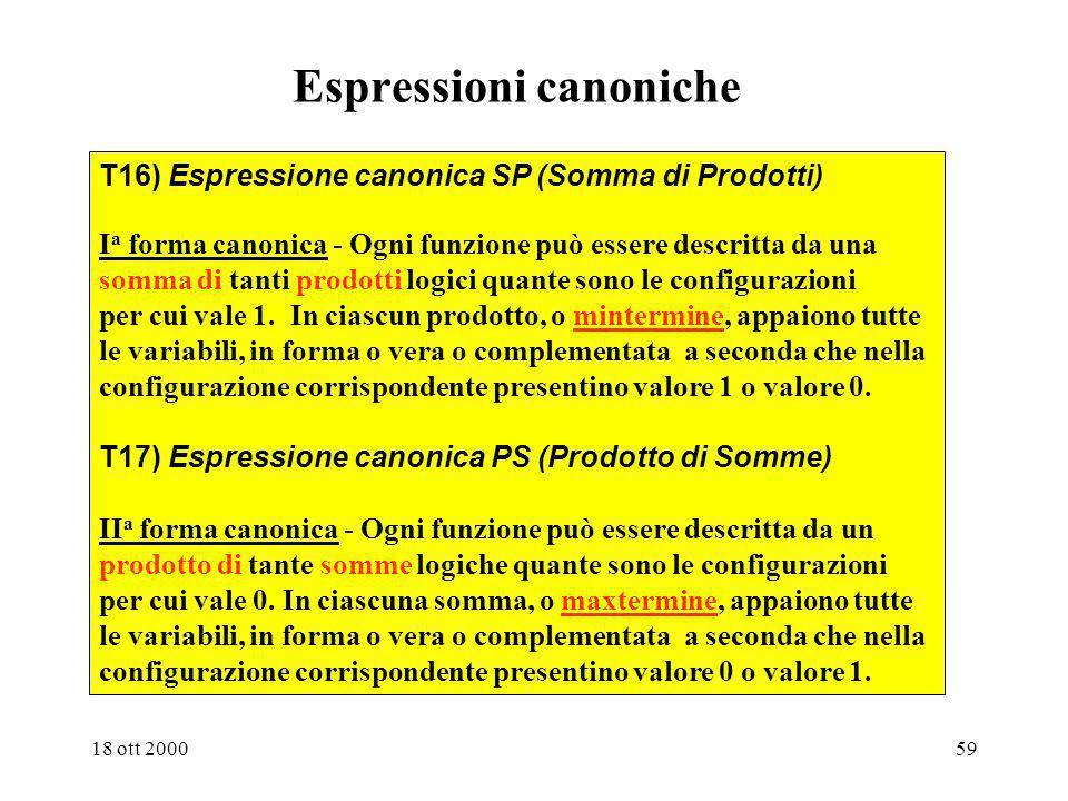 18 ott 200058 Sintesi con espressioni canoniche Sintesi con DECODER e OR