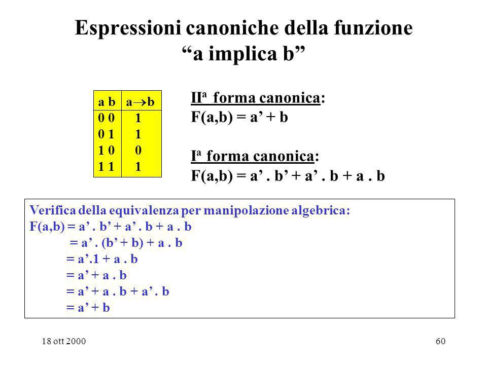 18 ott 200059 Espressioni canoniche T16) Espressione canonica SP (Somma di Prodotti) I a forma canonica - Ogni funzione può essere descritta da una so