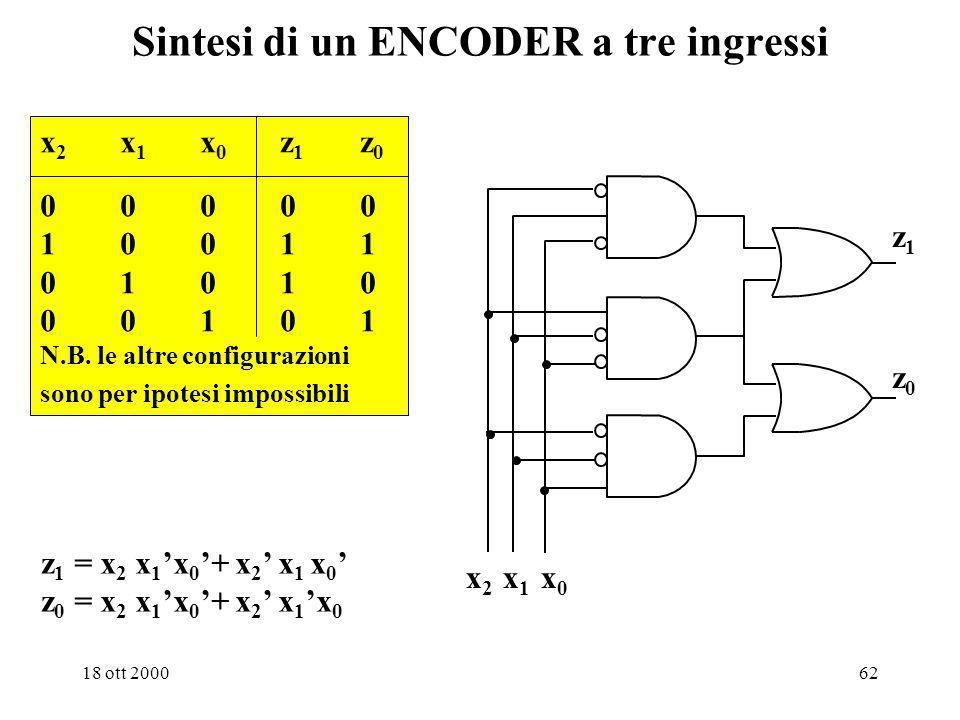 18 ott 200061 Sintesi canonica delloperatore EX-OR x 1 x 0 x 0 x 1 0 0 0 0 1 1 1 0 1 1 1 0 1 se x 0 =0 e x 1 =1 oppure se x 0 =1 e x 1 =0 0 negli altr