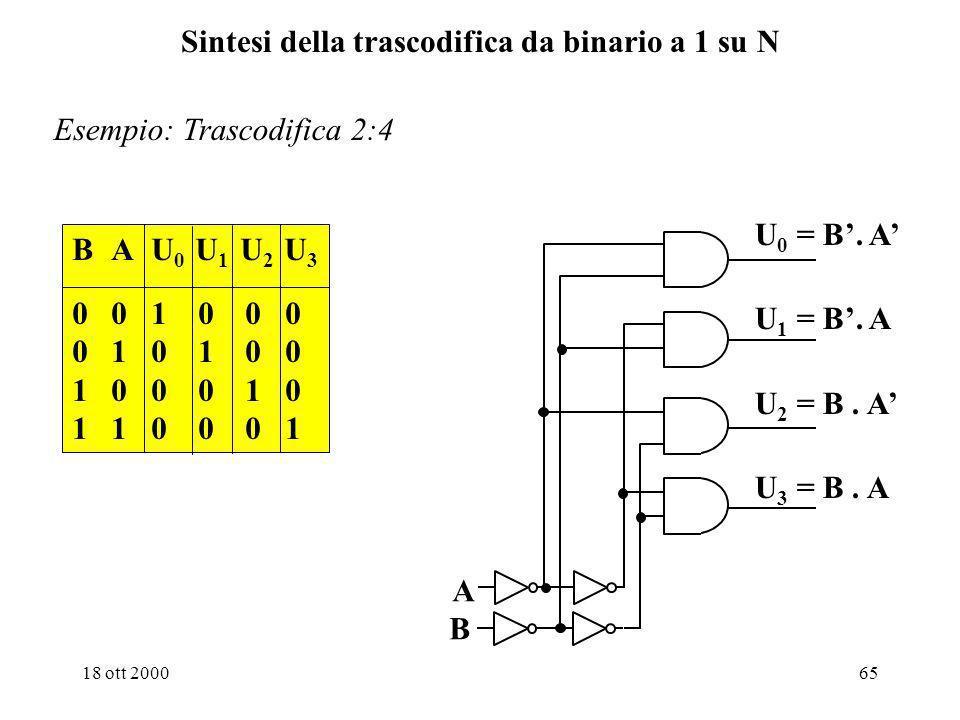18 ott 200064 … e sintesi canonica del Full Adder S = r. a. b + r. a. b + r. a. b + r. a. b R = r. a. b + r. a. b + r. a. b + r. a. b r r a a b b S R