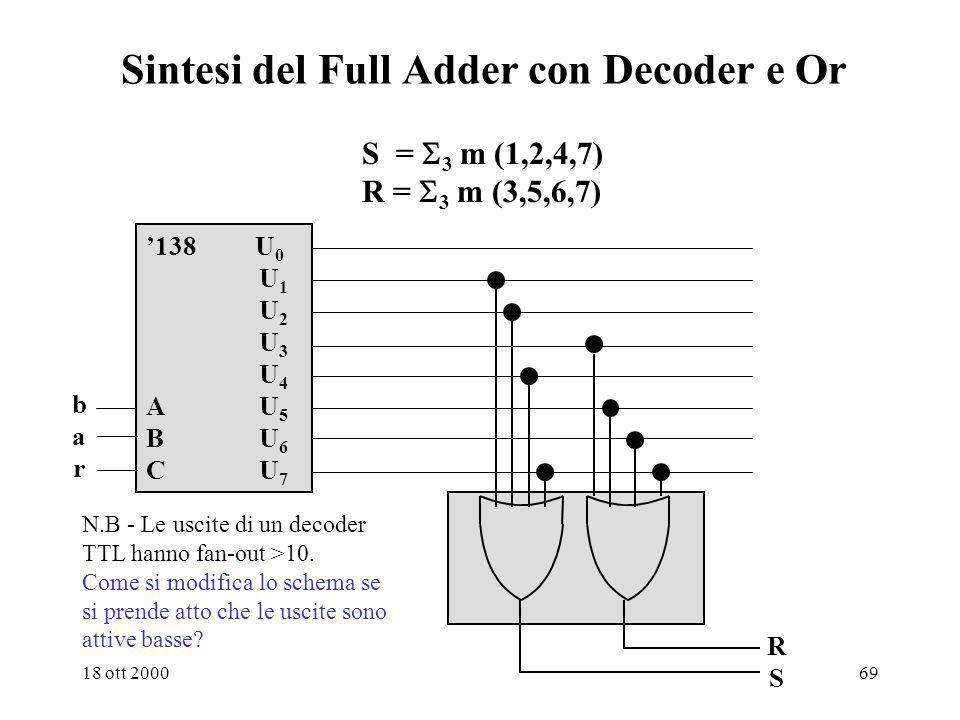 18 ott 200068 Notazioni simboliche per le espressioni canoniche r a bRS 0 0 000 0 0 101 0 1 001 0 1 110 1 0 001 1 0 110 1 1 010 1 1 111 i01234567i0123
