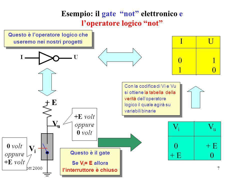 18 ott 20006 Altra premessa allo studio delle reti combinatorie: le porte logiche e gli operatori elementari Gate o porta logica - Struttura formata d