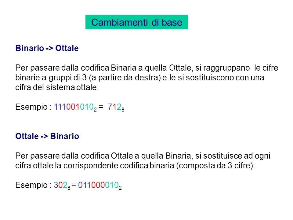 Sistemi di numerazione Ottale ed Esadecimale Quando per la rappresentazione di un numero si utilizzano molte cifre binarie può convenire usare altri s