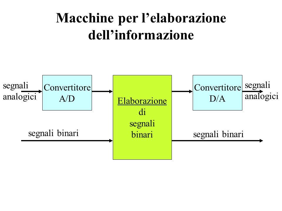 Macchine per lelaborazione dellinformazione Elaborazione di segnali binari segnali binari Convertitore A/D segnali analogici Convertitore D/A segnali analogici