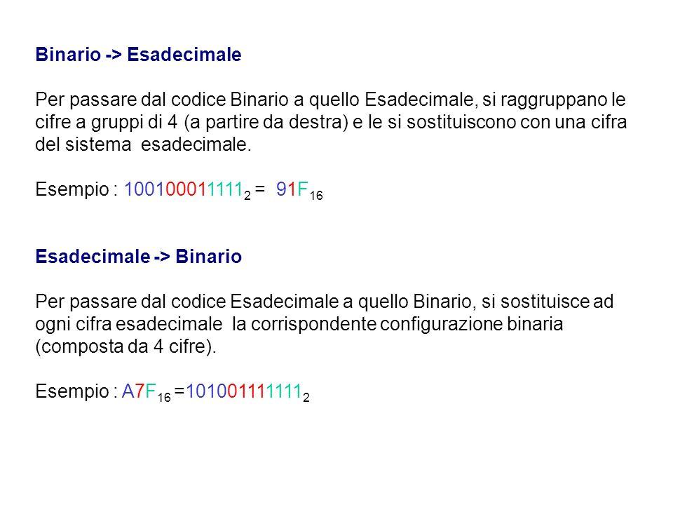 Binario -> Ottale Per passare dalla codifica Binaria a quella Ottale, si raggruppano le cifre binarie a gruppi di 3 (a partire da destra) e le si sost