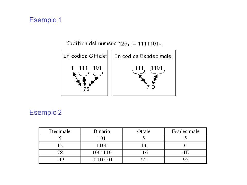 Binario -> Esadecimale Per passare dal codice Binario a quello Esadecimale, si raggruppano le cifre a gruppi di 4 (a partire da destra) e le si sostit