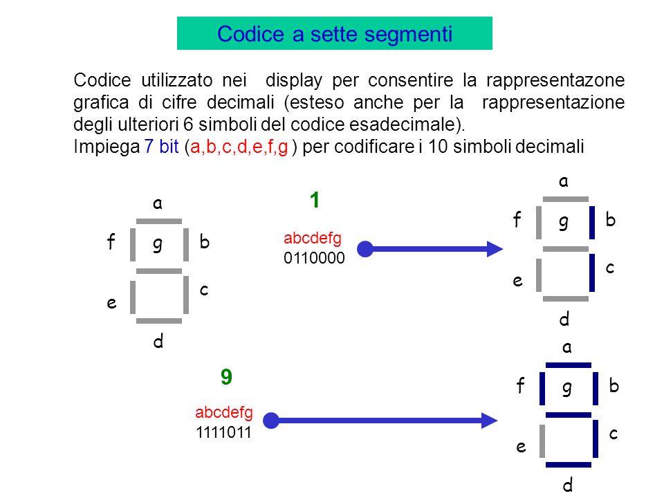Codice 1 su N E un codice che associa ad ognuna delle n possibili configurazioni una stringa di n bit avente un solo bit a 1. Esempi: Calcolatori tasc