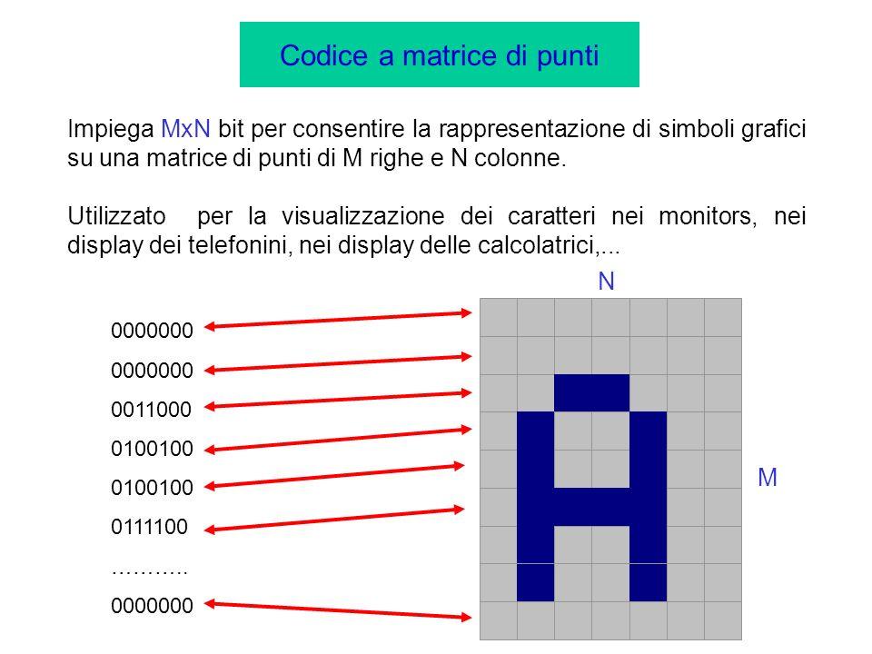 Codice a sette segmenti Codice utilizzato nei display per consentire la rappresentazone grafica di cifre decimali (esteso anche per la rappresentazion