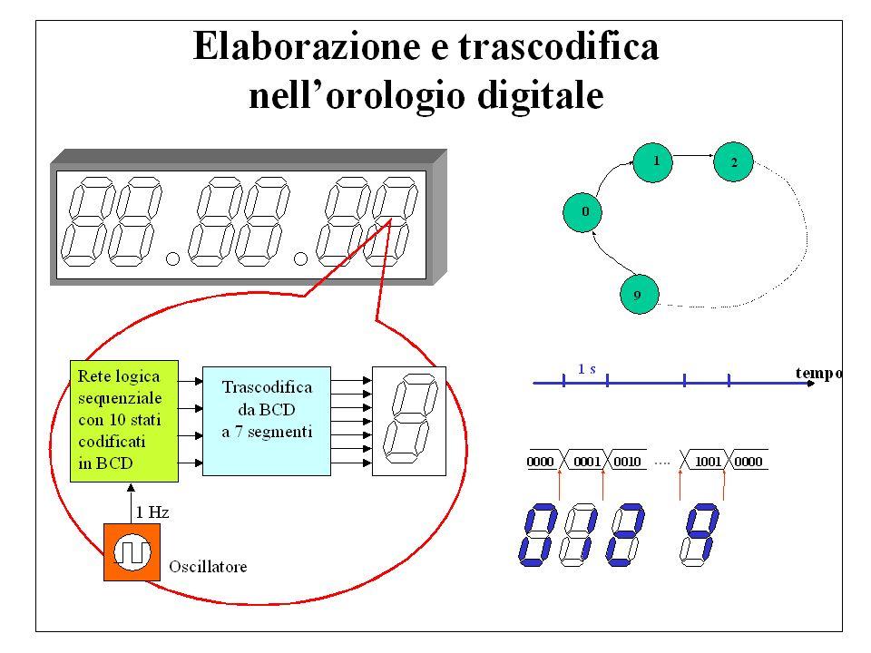 Esempio: Sequenza di codici impiegati in una calcolatrice tascabile