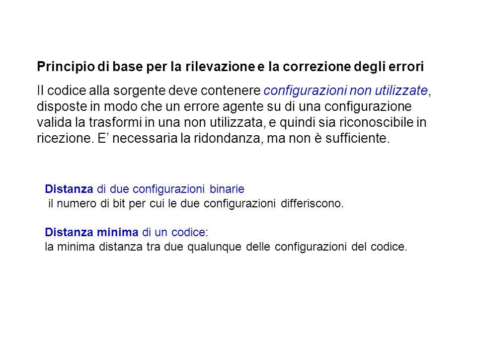 Situazioni di errore nei sistemi digitali A B 10011 => 10111 Malfunzionamento di uno dei blocchi Rumore sulle linee di trasmissione Quale è la probabi