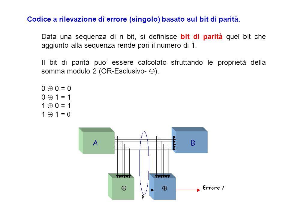 Esempi di codifica di un set di due informazioni: