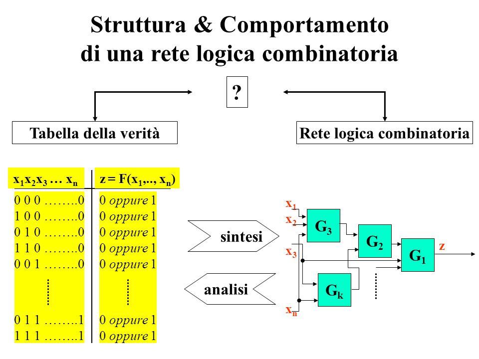 Progetto gerarchico Un progetto gerarchico e' un progetto suddiviso su più livelli. Ad ogni livello è associata una descrizione funzionale o una strut