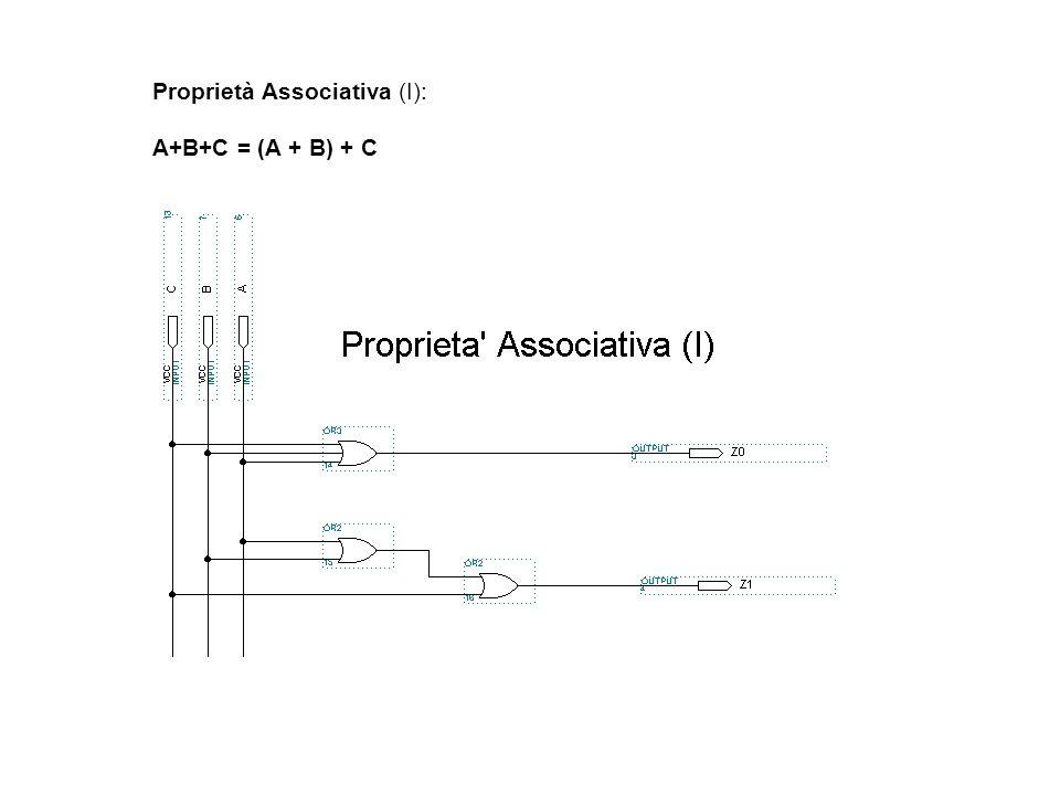 Verifica della Proprietà Associativa mediante simulazione Ipotesi semplificativa: Il comportamento degli operatori dellalgebra di commutazione coincid