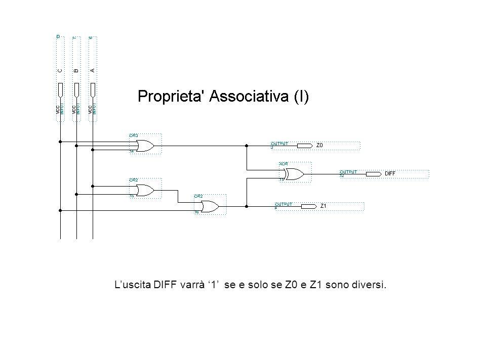Il risultato della simulazione è il seguente: Per verificare che le uscite dei due circuiti sono effettivamente uguali si può sfruttare loperatore OR-