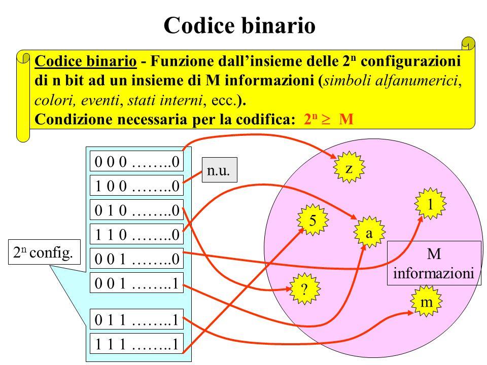 Come derivare il codice Binario da quello Decimale: numeri interi Per ottenere il valore binario, di un numero intero codificato nel sistema decimale si procede utilizzando un metodo iterativo di successive divisioni per 2.