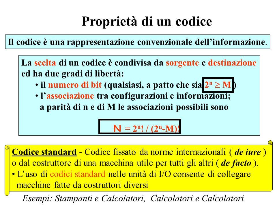 Proprietà di un codice Il codice è una rappresentazione convenzionale dellinformazione.