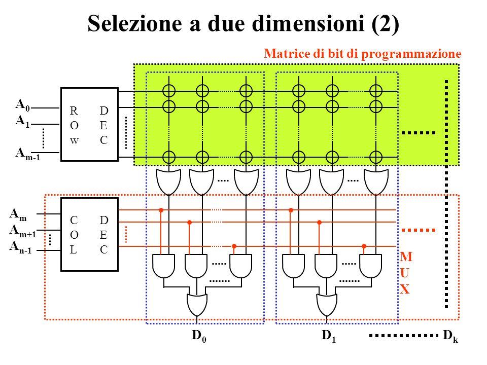 Bit di programmazione Selezione a due dimensioni (1) F(A 2,A 1, A 0 ) = A 2 A 1 A 0 F(0) + A 2 A 1 A 0 F(1) + A 2 A 1 A 0 F(2) + A 2 A 1 A 0 F(3) + A