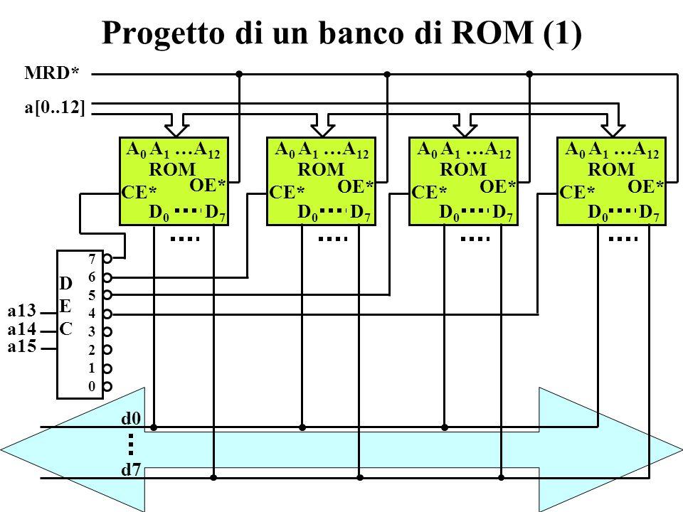 Progetto di un banco di ROM (1) Supponiamo di voler connettere 32K byte di ROM ad una CPU con 16 bit di indirizzo (A 0..A 15 ) ed 8 bit di dato e di a