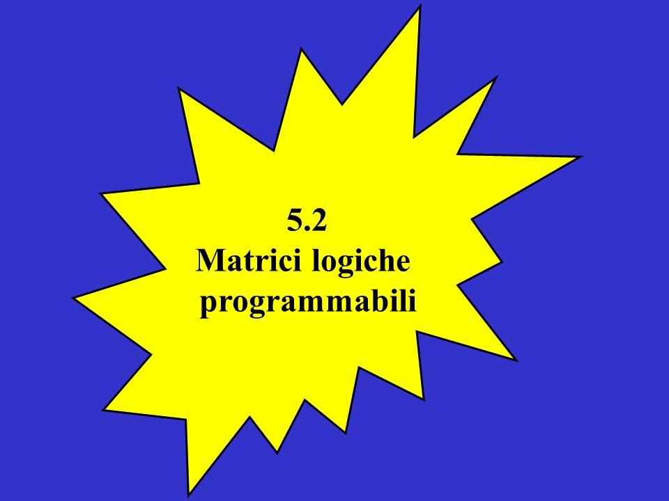 Esercizi 5.1 e 5.2 Si riprogetti il banco di ROM da 32KB (byte) nel caso in cui si disponga di una ROM 16K x 8, una ROM 8K x 8, due ROM 4K x 8. Si ind