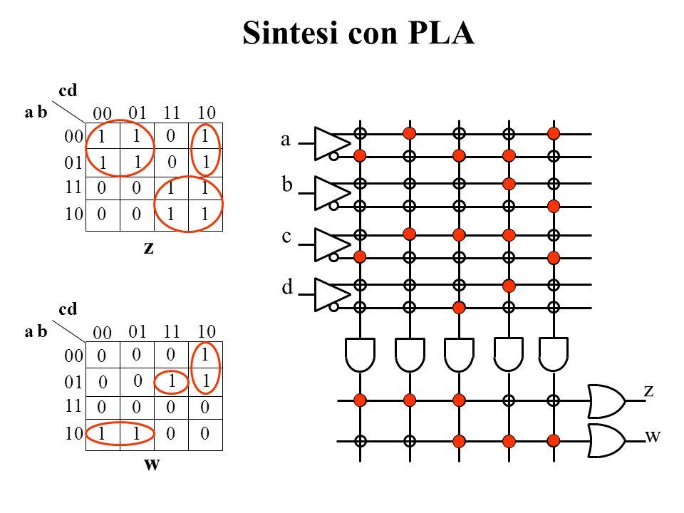 Matrice AND Programmata dallutente Matrice OR Programmata dallutente PLA e PAL Matrice AND Programmata dallutente Matrice OR Programmata dal costrutto