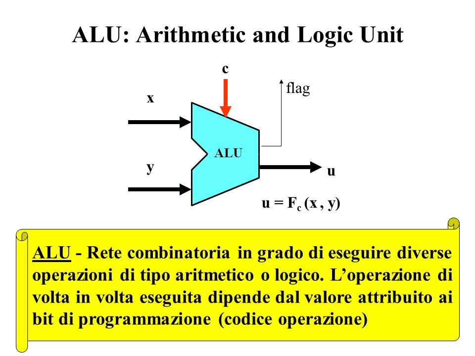 5.3 Unità aritmetica e logica