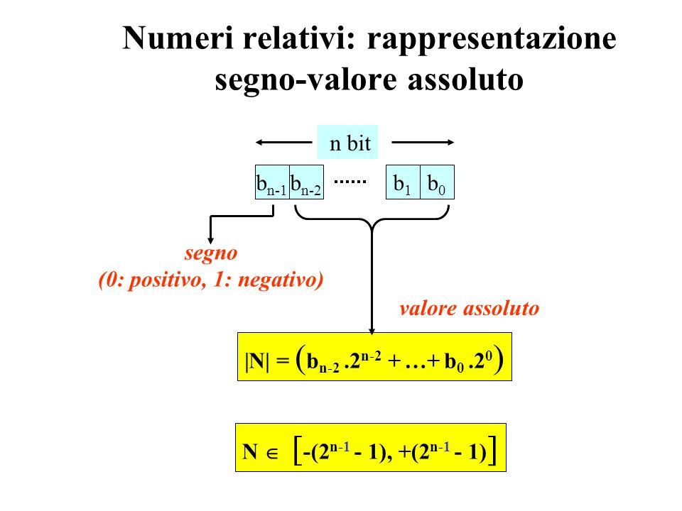 Complemento a 2 di un numero naturale N formato da n bit Calcolo di A - B con A B A - B = A + (2 n - B) - 2 n = (A + 2 B) - 2 n calcola A + 2 B elimin