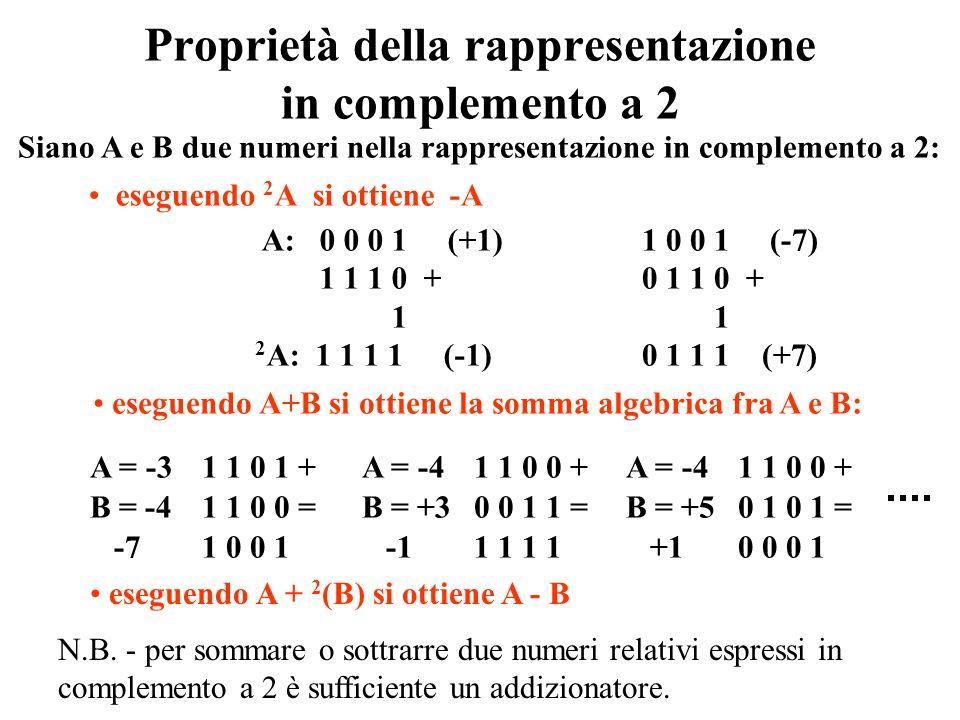 Numeri relativi: rappresentazione in complemento a 2 N = -2 n-1. b n-1 + b n-2.2 n-2 + …+ b 0.2 0 N [ -2 n-1, +(2 n-1 - 1) ] b n-1 b n-2 b1b1 b0b0 n b