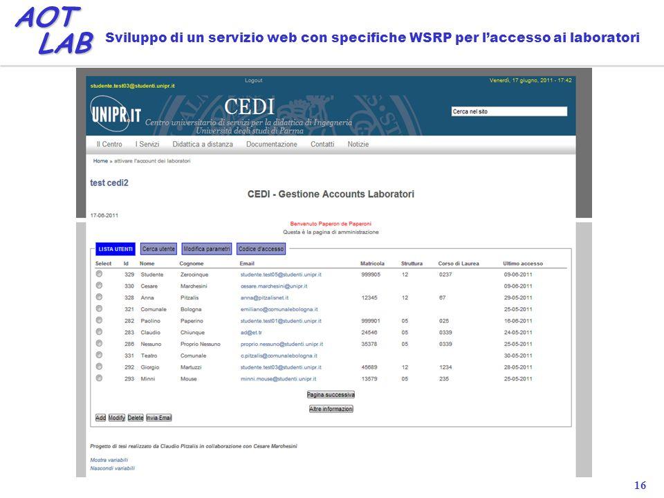 16 AOT LAB LAB Sviluppo di un servizio web con specifiche WSRP per laccesso ai laboratori I servizi WSRP