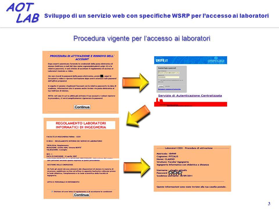3 AOT LAB LAB Sviluppo di un servizio web con specifiche WSRP per laccesso ai laboratori Procedura vigente per laccesso ai laboratori
