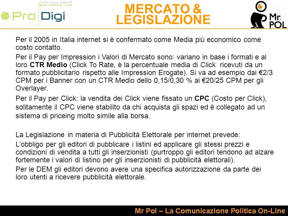 MERCATO & LEGISLAZIONE Per il 2005 in Italia internet si è confermato come Media più economico come costo contatto.
