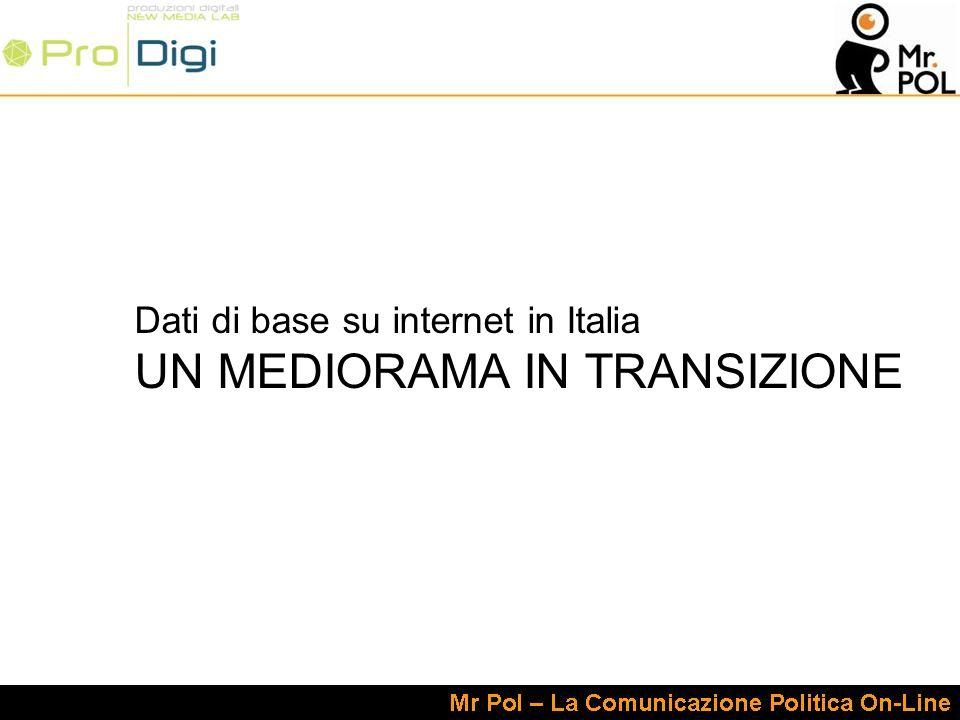Dati di base su internet in Italia UN MEDIORAMA IN TRANSIZIONE