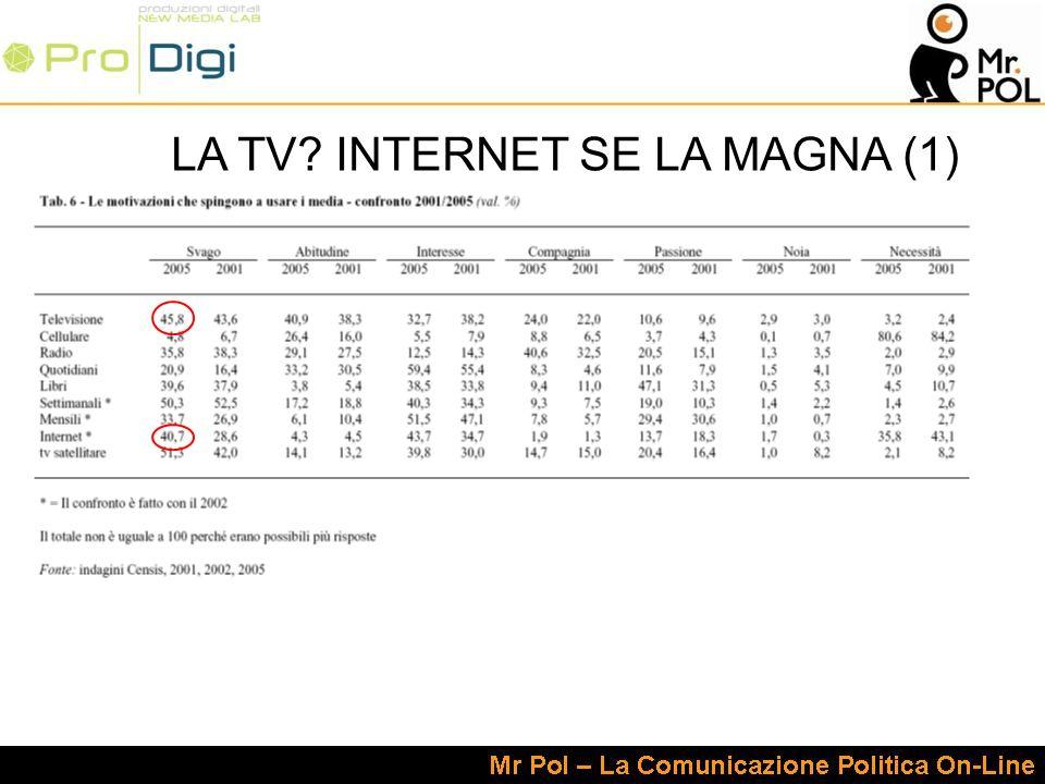 LA TV? INTERNET SE LA MAGNA (1)