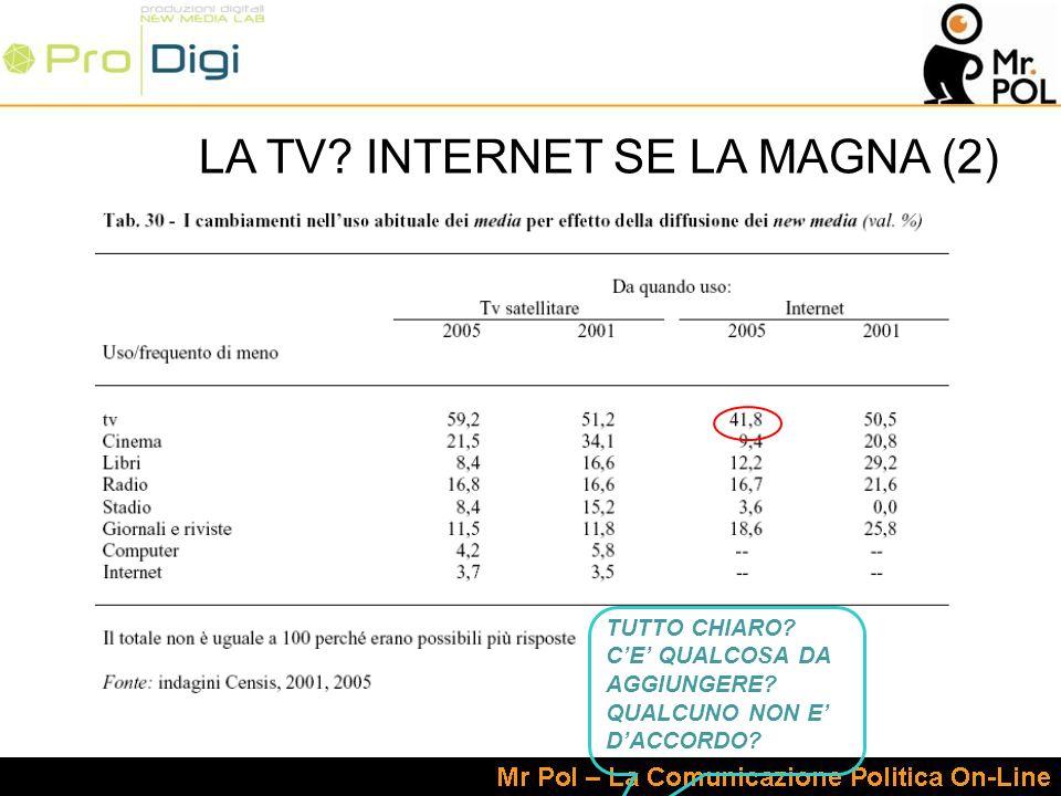 LA TV? INTERNET SE LA MAGNA (2) TUTTO CHIARO? CE QUALCOSA DA AGGIUNGERE? QUALCUNO NON E DACCORDO?