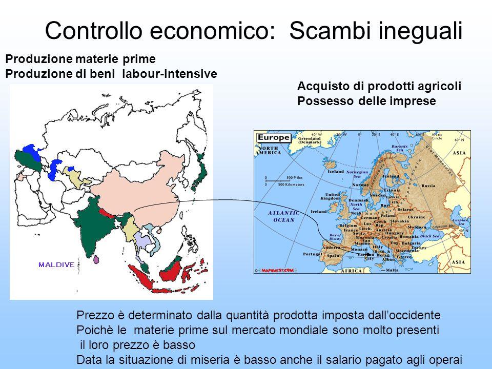 Controllo economico: Scambi ineguali Acquisto di prodotti agricoli Possesso delle imprese Produzione materie prime Produzione di beni labour-intensive