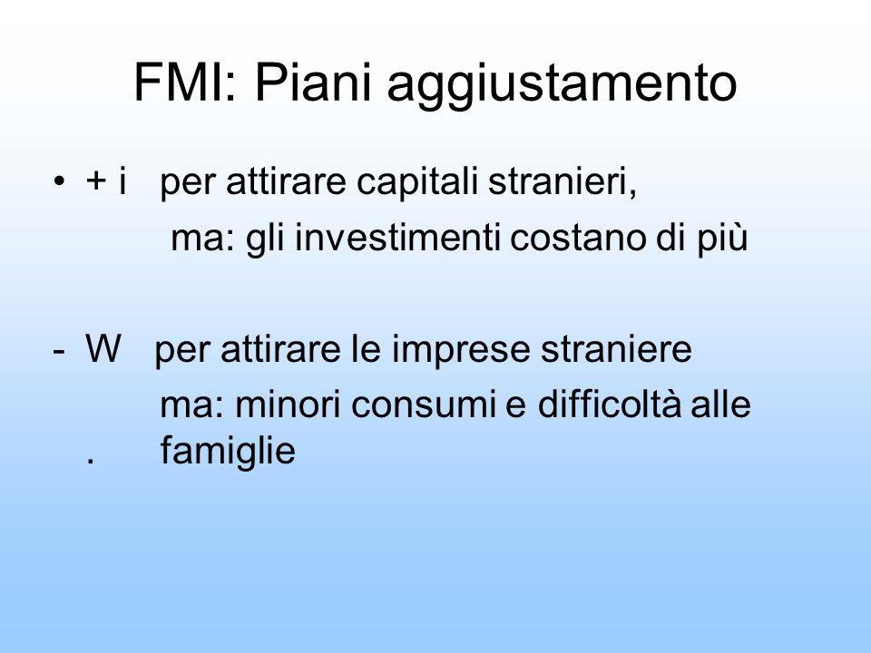 FMI: Piani aggiustamento + i per attirare capitali stranieri, ma: gli investimenti costano di più -W per attirare le imprese straniere ma: minori cons